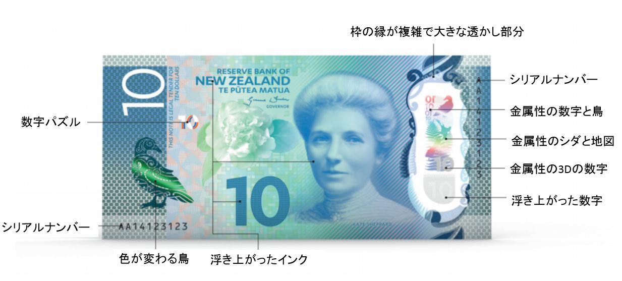 ニュージーランド10ドル紙幣