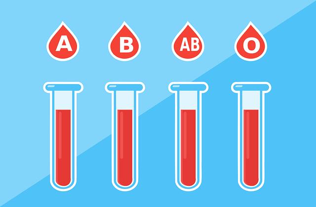 ニュージーランド 血液型 分布
