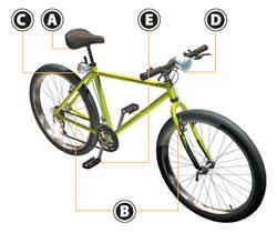 ニュージーランドの自転車の必要最低装備