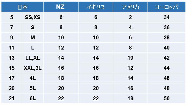 ニュージーランド女性服サイズと日本サイズ対照表