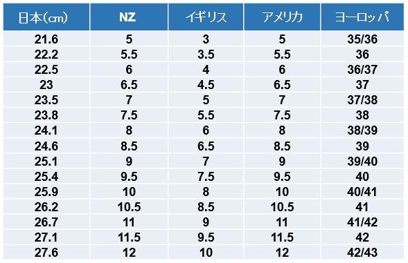 ニュージーランド女性靴サイズと日本のサイズ